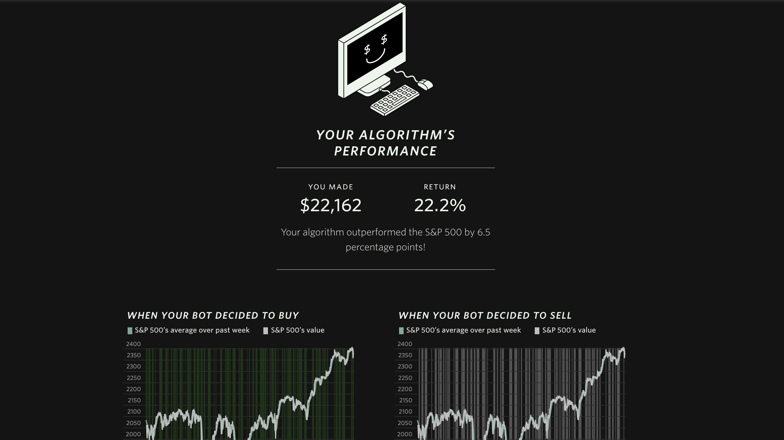 Play to see if you can beat the market by using the Wall Street Journal trading bot